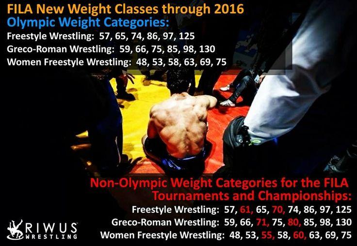 Wrestling. Lucha olímpica. Nuevas categorías de peso. Olimpic Weight categories.
