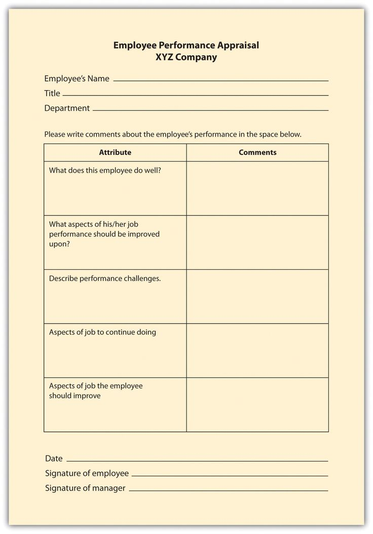 Method of Performance Appraisal Rating Scale Background