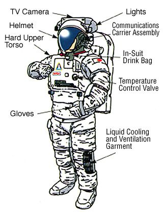 Space suit - Google Search | Space suit | Pinterest ...