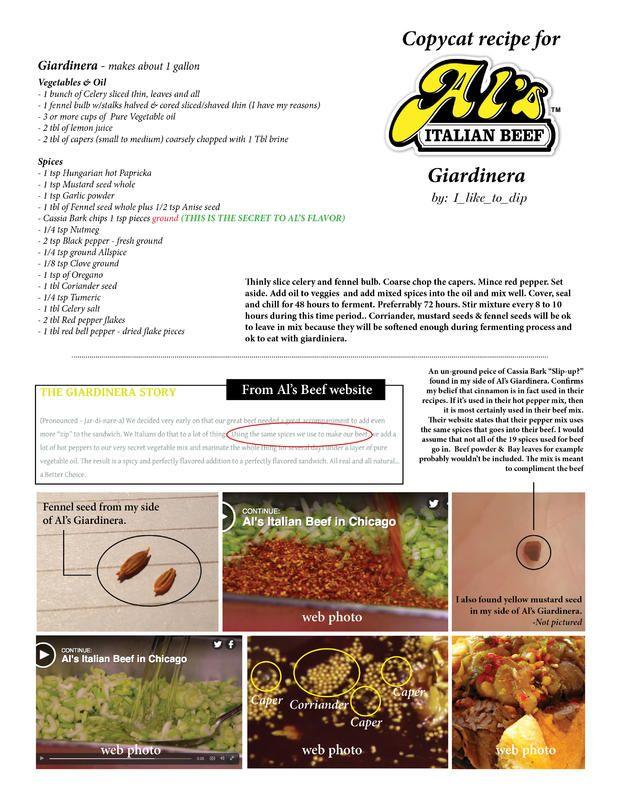 Al's Italian Beef & Giardiniera CopyCat Recipe - Home