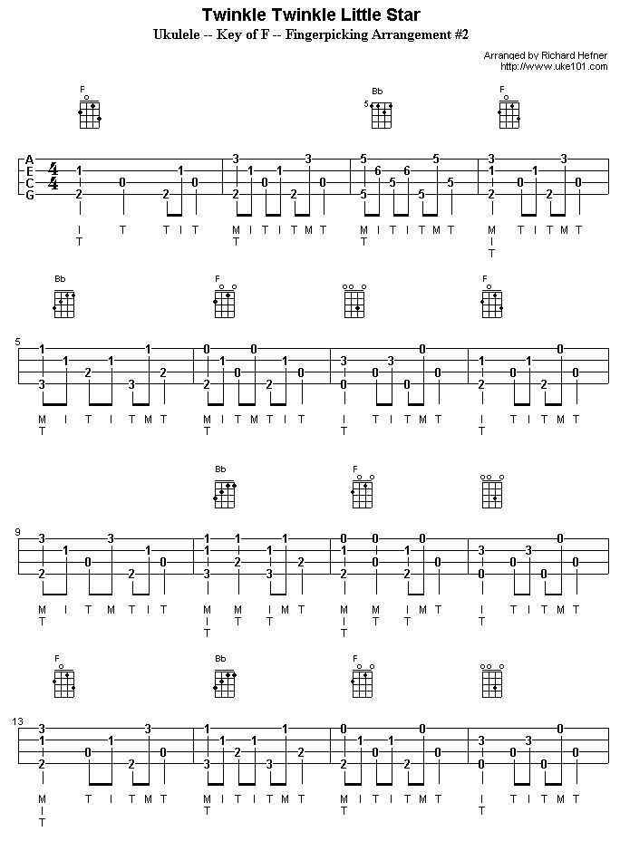 For Full Tab Click The Image Guitar Songsukuleleguitars