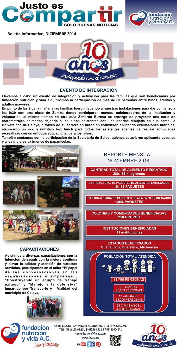 REPORTE DE ACTIVIDADES DEL MES DE NOVIEMBRE 2014