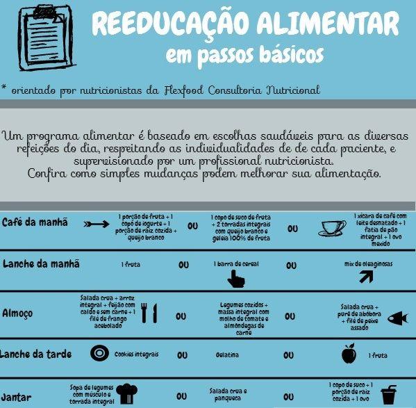 Infografico-Reeducacao-alimentar-em-passos-basicos-27.03.13-Revisado-por-Darlan.jpg (599×587)