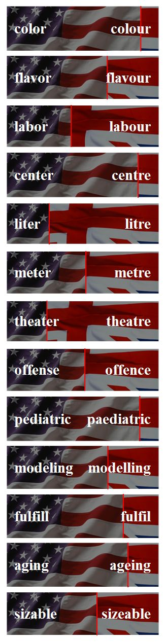 American and British English (Canadian English), spelling popularity.