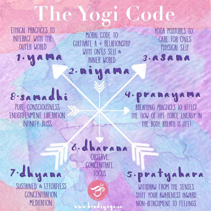 The Yogi Code | The 8 Limbs of Yoga | Bindi Yoga | www.bindiyoga.ca