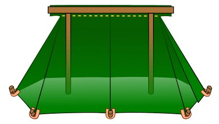Saxon Geteld showing position of tent poles. Poles and frame info here: http://www.ydalir.co.uk/crafts/tent/tentpole.htm