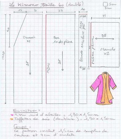 Vêtement d'intérieur, déguisement oriental ou tenue décontractée, ce patron offre plusieurs possibilités. En le coupant moins long, on peut aussi en faire une veste. Les tissus peuvent aller du plus douillet (éponge, pilou) au plus précieux (satin, soierie...