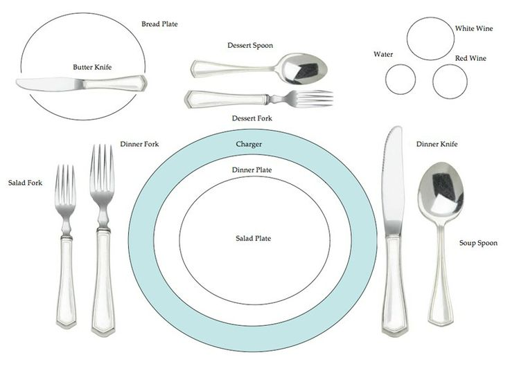 45 best images about etiquette for formal and informal - Formal dinner table setting etiquette ...