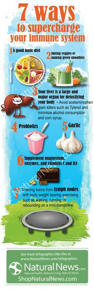 We love this infographic on how to boost your Immune system!
