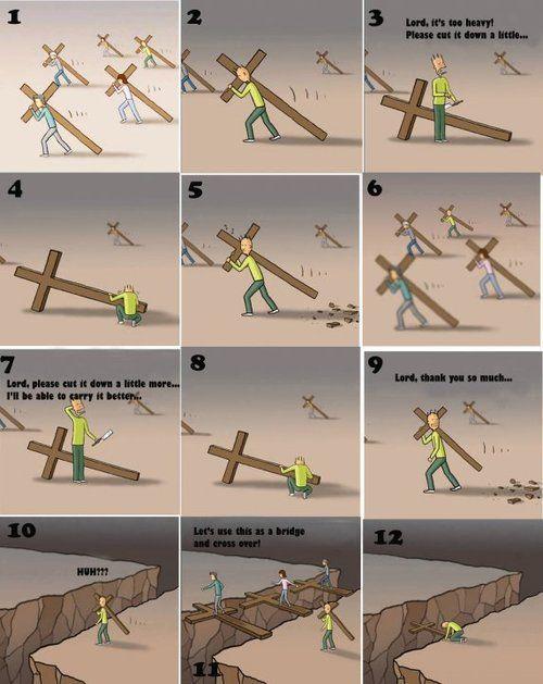 Jesus-Christ-Cartoon-02.jpg (500×629)