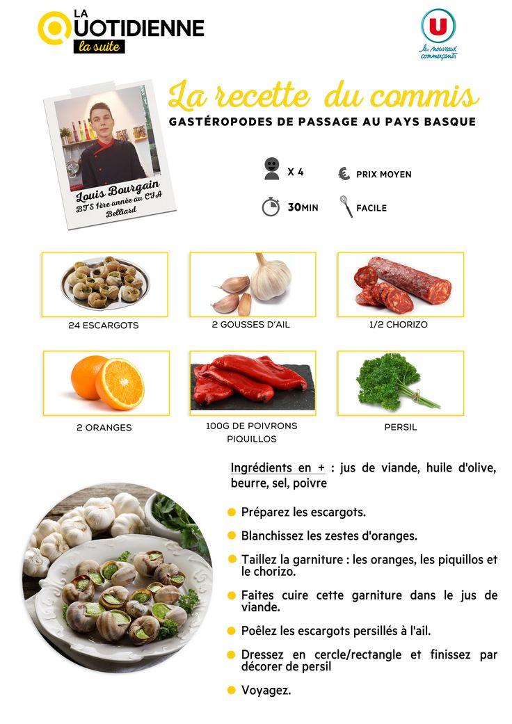 Les 736 meilleures images propos de recettes de cuisine for Cuisine quotidienne