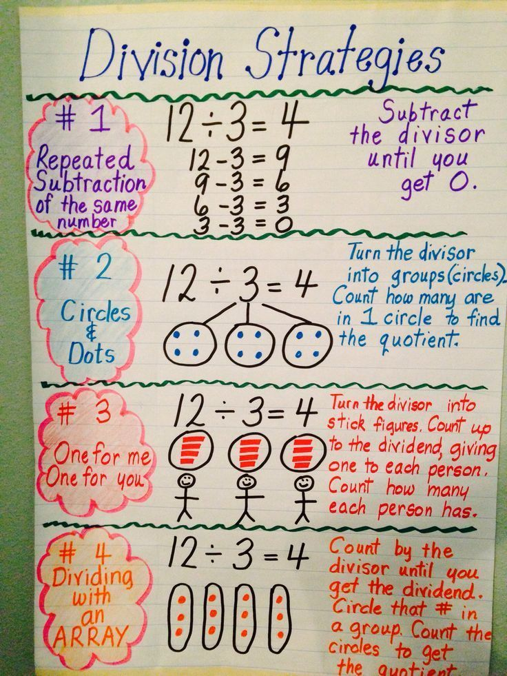 An Anchor Chart for Teaching Arrays - The Classroom Key