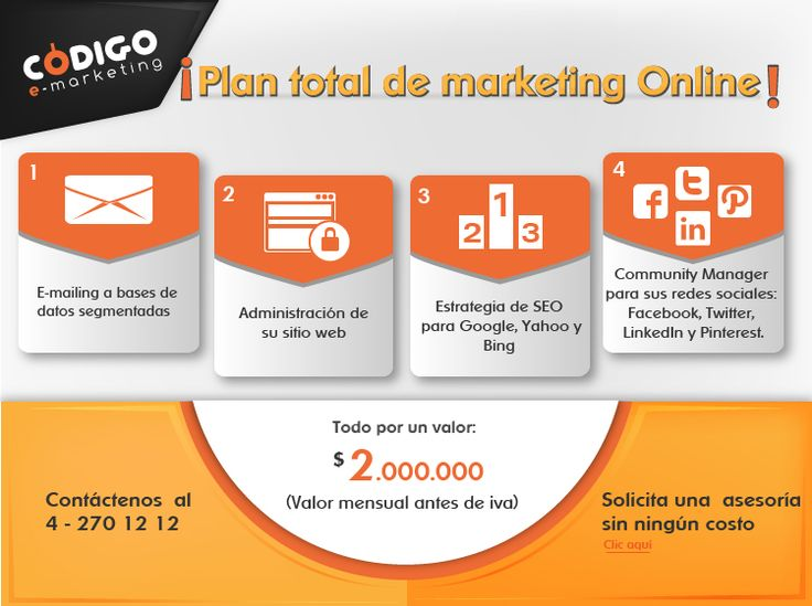 Plan total de marketing