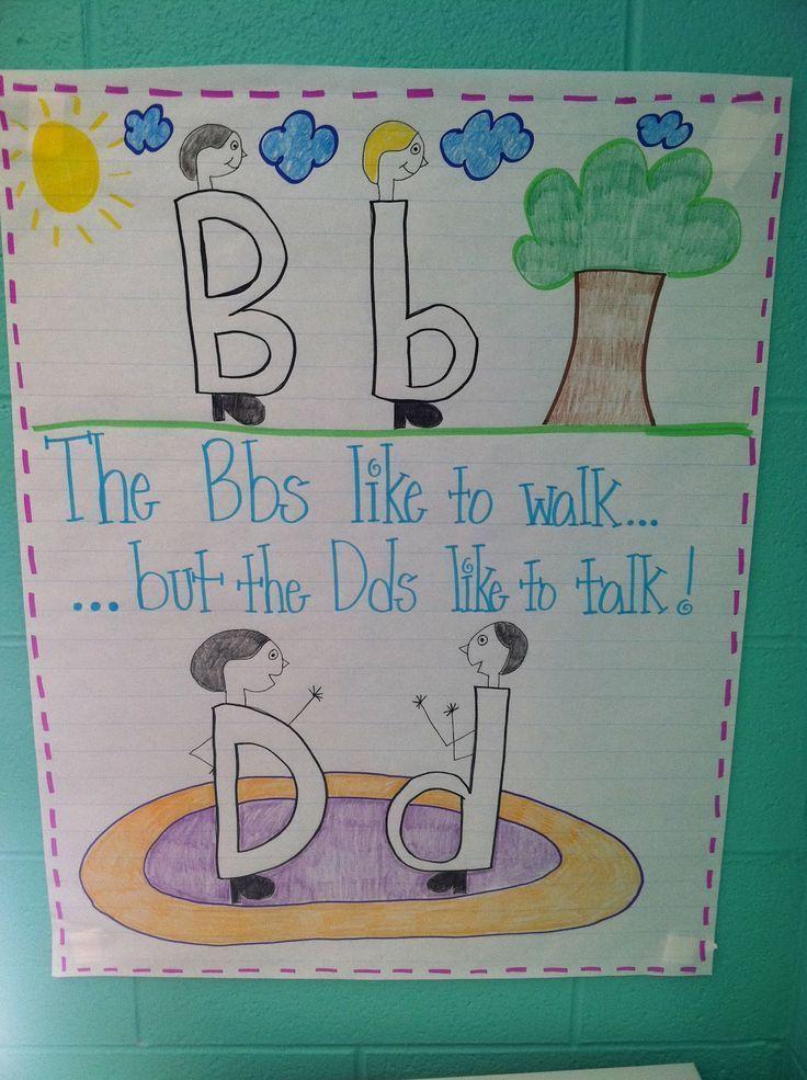 25+ best Teaching First Grade ideas on Pinterest | First grade ...