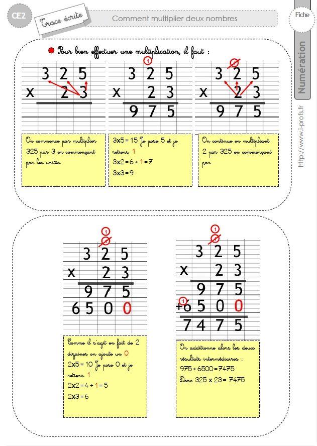 Ce2 trace ecrite poser une multiplication enfants for Multiplication enfant