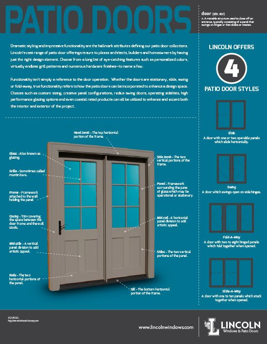 Black Millwork Co. in Allendale, NJ supplies Lincoln Windows and Patio Doors! View this diagram to learn more about Lincoln Patio doors and see if they're right for your home or commercial residence! We have friendly and knowledgeable doors specialists that will walk you through our beautiful doors showroom in Allendale, NJ, while answering any questions and concerns for your home or commercial residence's remodel or new construction. www.blackmillwork.com