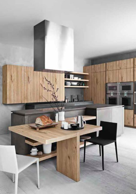 An In Depth Exploration Into Whatu0027s New And Notable In Kitchen Design.