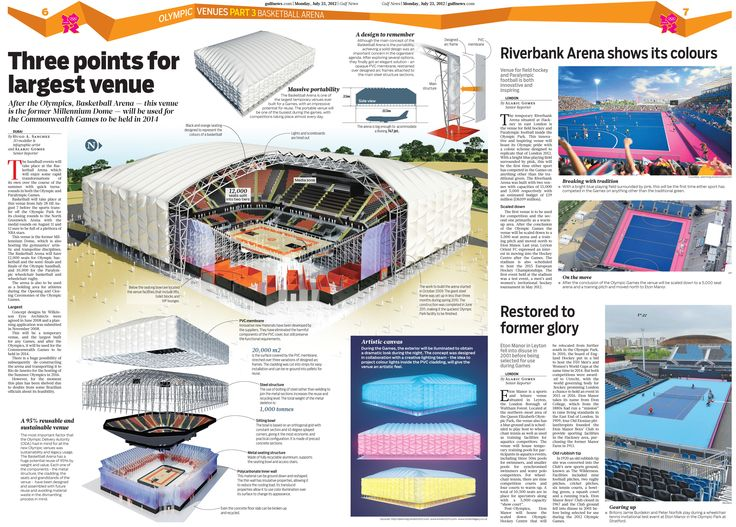 Basketball Arena Third delivery of the infographic series about the newest venues in the Olympic Park.