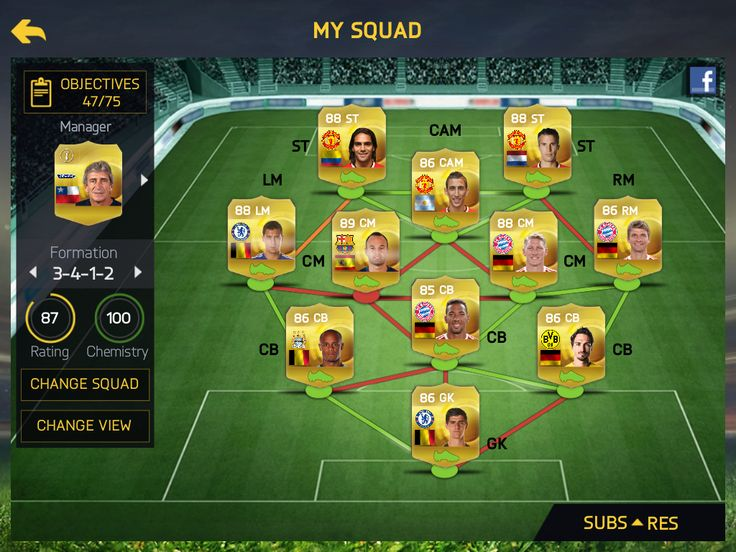 Old squad