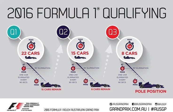 formula 1 teams prize money