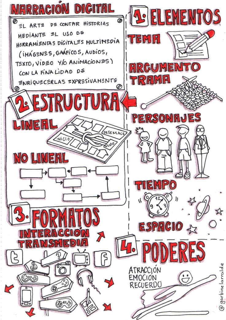 #EduNarraMooc (unidad 1.2)