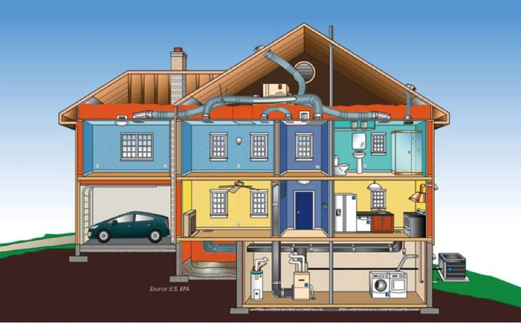 This week I thought I'd tell you all about a great feature of my homes – they are all ENERGY STAR verified.