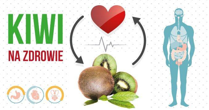 Kiwi jest jednym z najpyszniejszych owoców całego świata. Pochodzi z północnych Chin, ale uprawiane jest w wielu krajach takich jak Włochy, Nowa Z ...