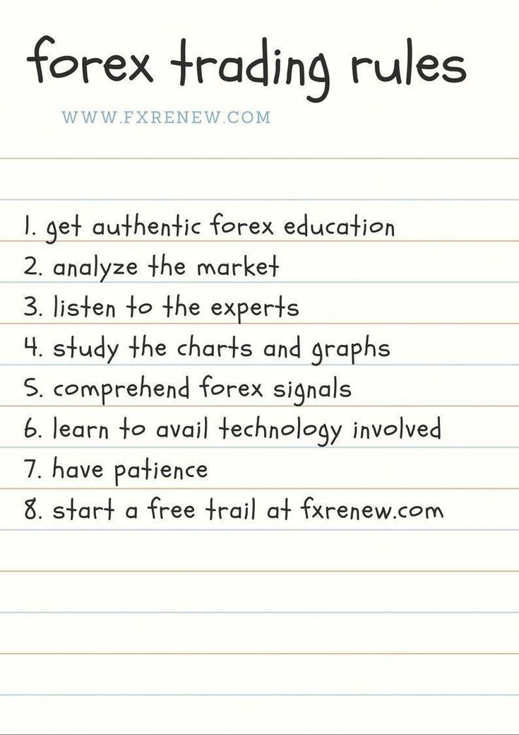 Fxrenew Provides Forex Education Forex Signals Forex Course
