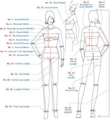 sewing measurements chart