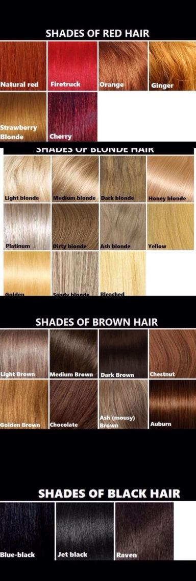 Different shades of blonde, brown, red, and black hair. This is good for writing.