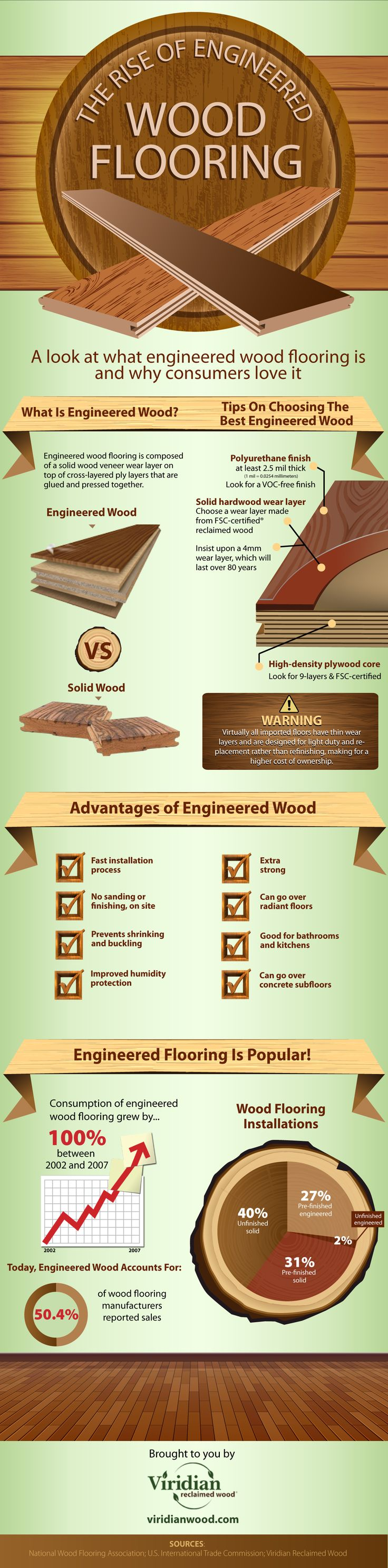 Perfect diagram everyone needs to have when it comes to deciding between engineered and solid hardwood floors.