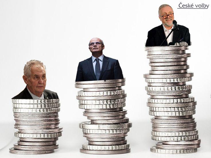 Kandidáti na prezidenta České republiky - financování/Candidates for the President of the Czech Republic - financing