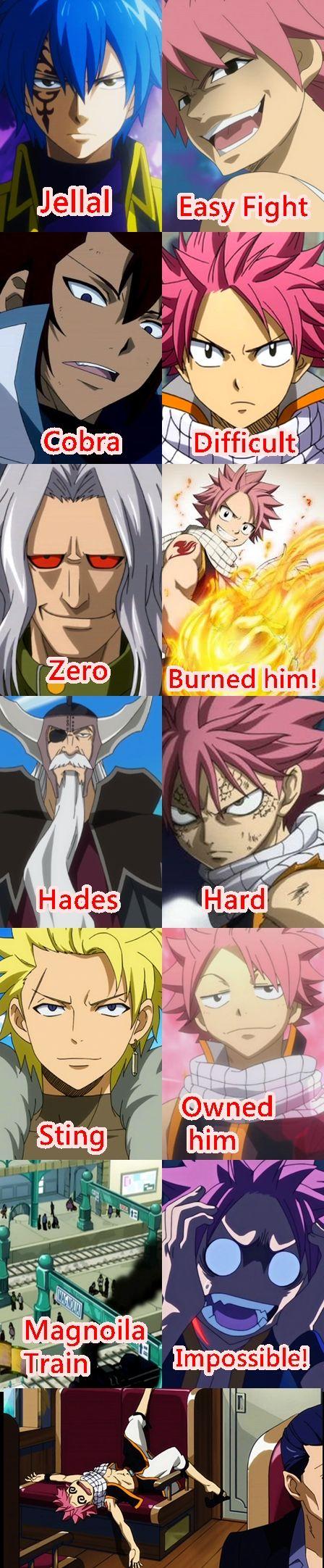 Los mas fuertes rivales de natsu