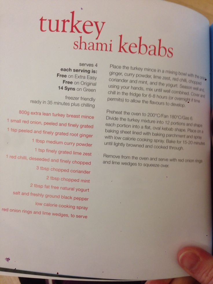 SW Turkey Shami Kebabs (With images)   Slimming world ...