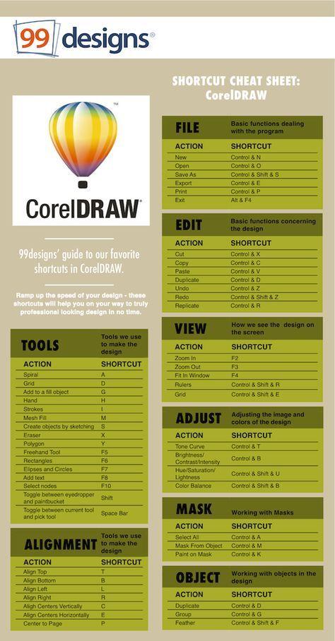 99designs Shortcut Cheat Sheet: CorelDraw