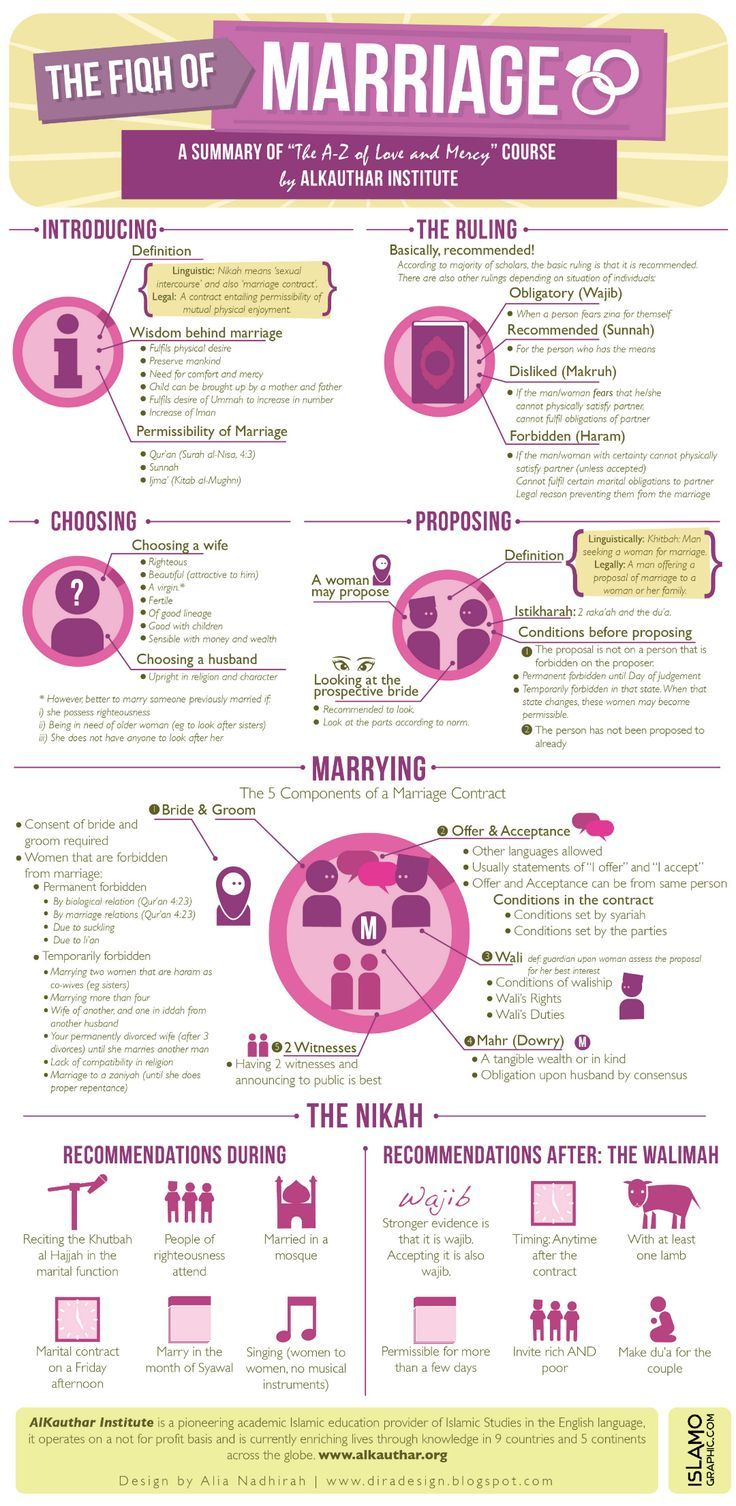 The Fiqh (legalities) of a Muslim Wedding #MuslimWedding, #WeddingGuide, #WeddingPlanner