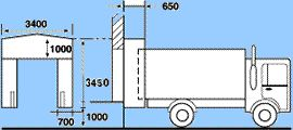 schema tecnico della baia di carico