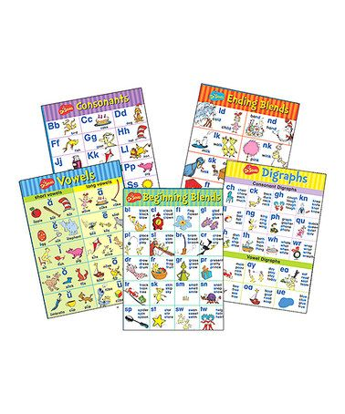 Take a look at this Dr. Seuss Phonics Bulletin Board Set by Eureka on #zulily today!
