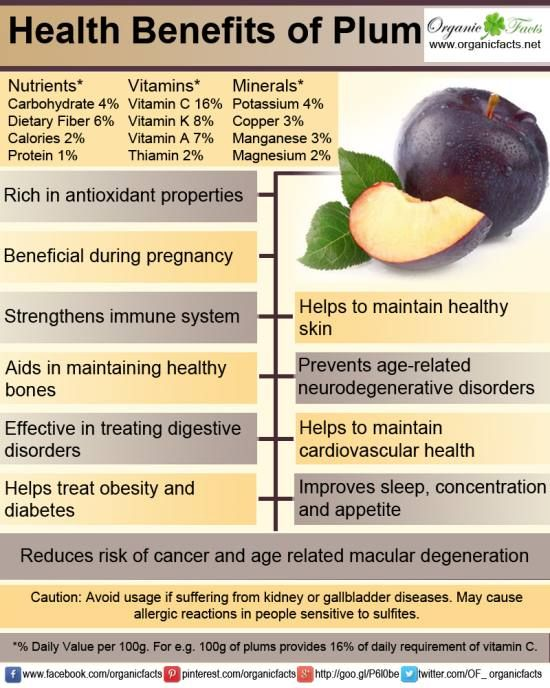 Health benefits of plums include relief from indigestion, influenza infectivity and anxiety-related problems. The antioxidant power of plums helps in treating ailments such as osteoporosis, macular degeneration, cancer, diabetes and obesity. It helps in maintaining healthy levels of cholesterol, cardiovascular health, cognitive health, immune system, cellular health, electrolyte balance, nervous system and aids in skin care and blood clotting.