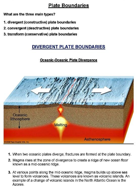 Tectonic Plate Boundaries Activity And Worksheet