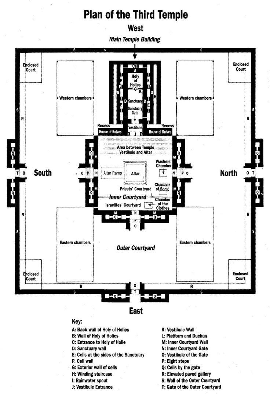 ezekiel temple plan google search temple of set pinterest ezekiel temple plan google search temple of set pinterest temple bible and christian images