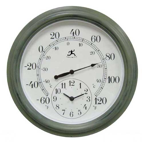 contra indoor outdoor sage green thermometer with clock