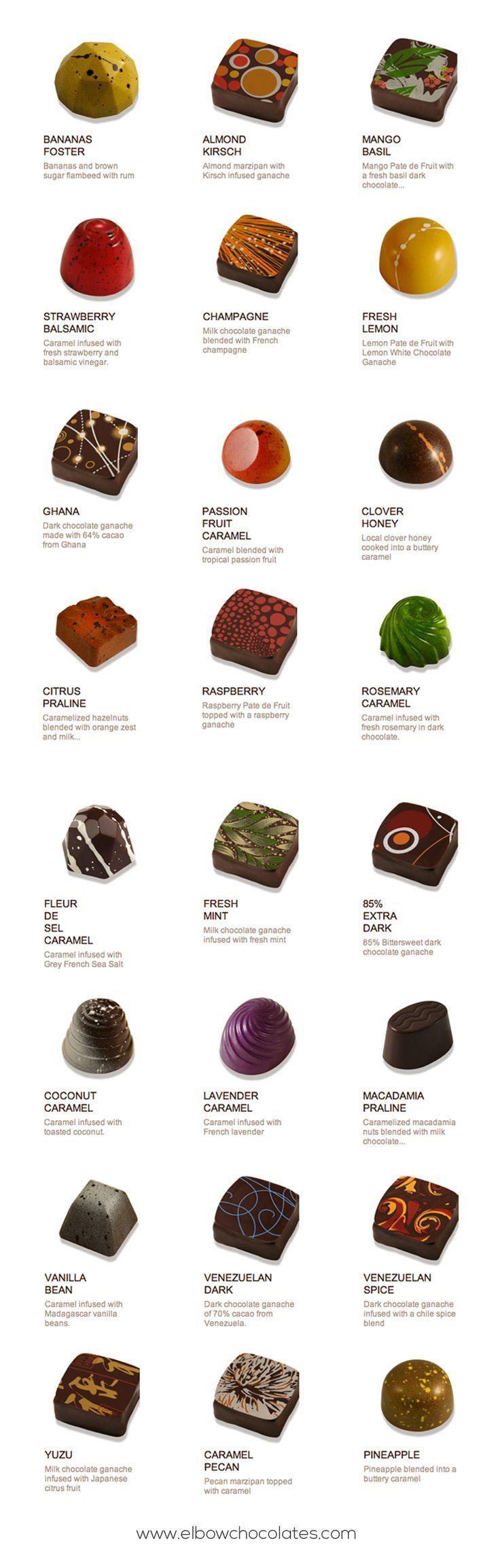 Christopher Elbow Chocolates-Haley likes Passionfruit Caramel, Venezuelan Dar Chocolate and Strawberry Balsalmic. I like Clover Honey too.: