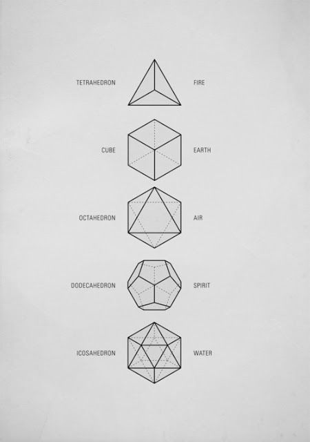 Little Bird Minerals: Geometry Inspirations