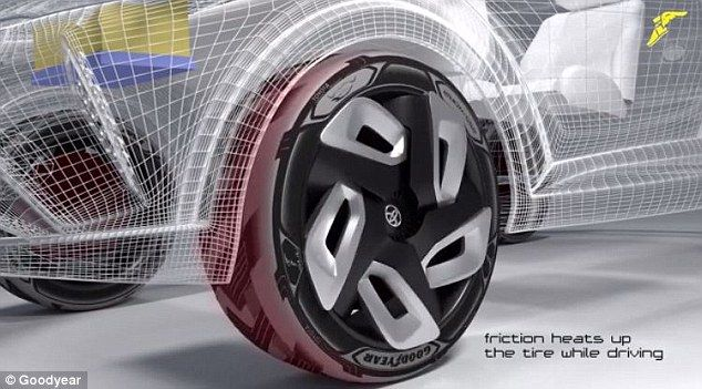 Forget charging stations, this TYRE could soon power your electric car as you drive | Goodyear's concept BH03 (illustrated) was unveiled at the Geneva International Motor Show. It uses thermo-piezoelectric materials to convert heat into energy from sunlight or as the tyre rolls.