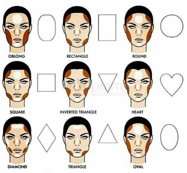 15 Makeup Hacks That Will Make Your Life So Much Easier Society19 Canada Contour Makeup Makeup Brushes Guide Makeup Tips