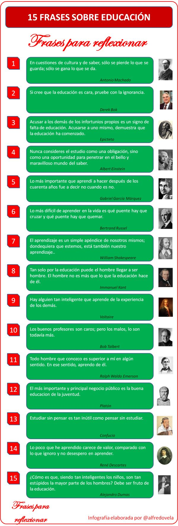 15 frases sobre educación #infografia