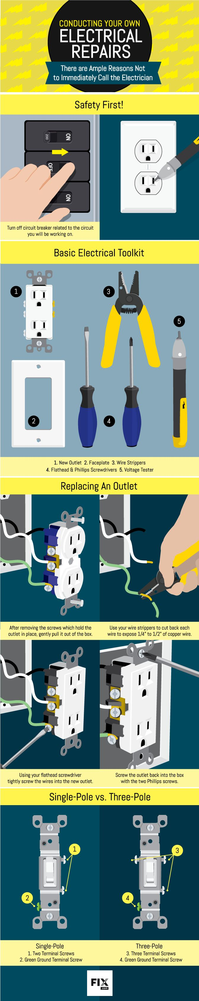 Conducting Your Own Easy Electrical Repairs #infographic #DIY #Electrical