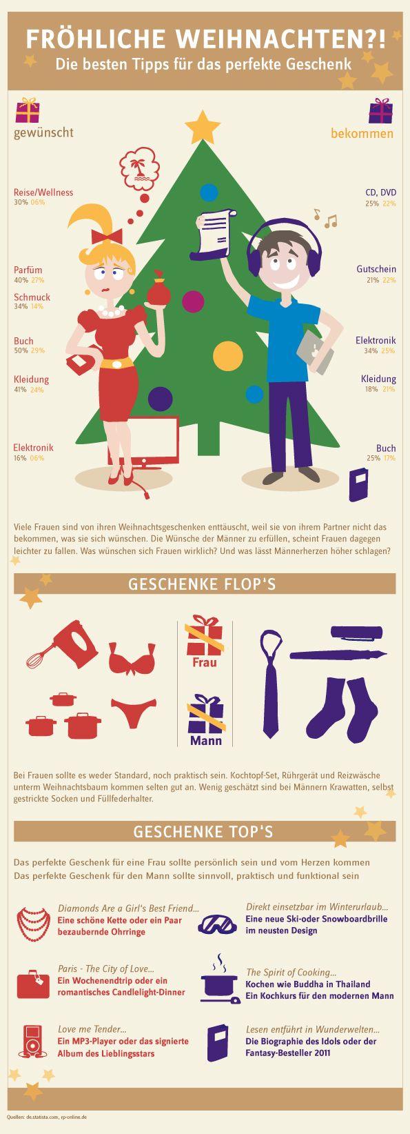 45 best interessante infografiken auf deutsch images on. Black Bedroom Furniture Sets. Home Design Ideas