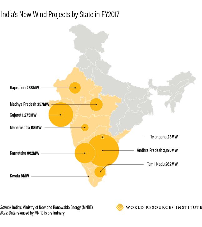 Beautiful Achieving India us Ambitious Renewable Energy Goals A Progress Report